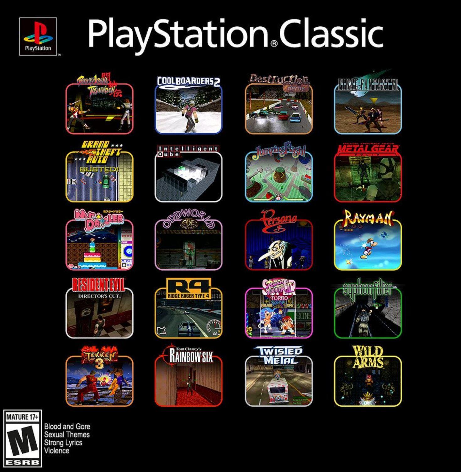 Estos son los 20 juegos que acompañarán a PlayStation Classic 31