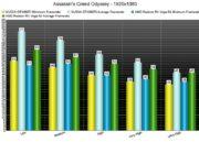 Assassin's Creed Odyssey: rendimiento en PC 37