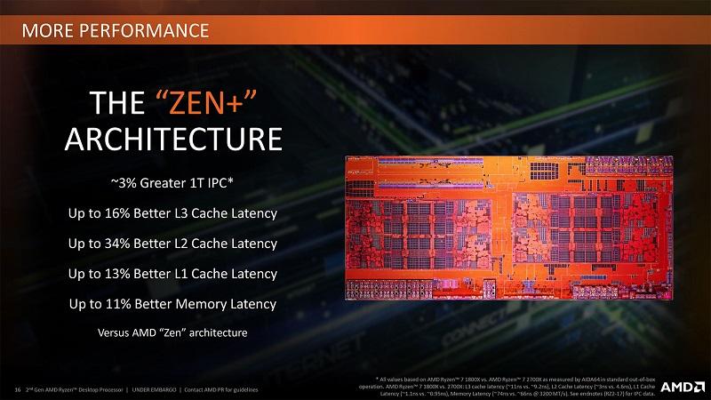 Zen 2 ofrecerá un 13% más de rendimiento que Zen+ 31