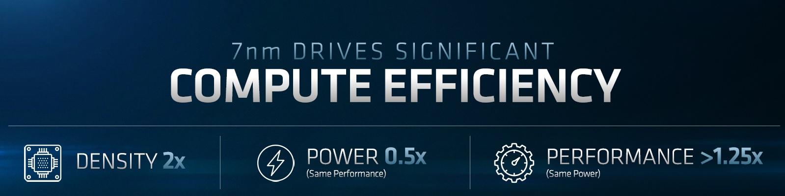 Zen 2 y Vega 20 en 7 nm: AMD saca músculo en San Francisco 42
