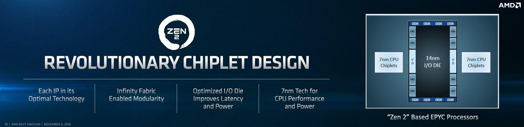 Zen 2 y Vega 20 en 7 nm: AMD saca músculo en San Francisco 41
