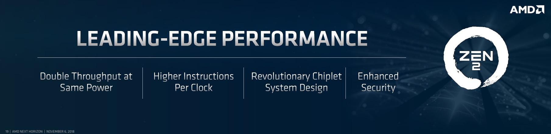 Zen 2 y Vega 20 en 7 nm: AMD saca músculo en San Francisco 48