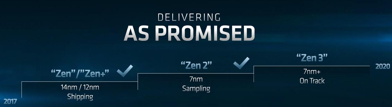 Zen 2 y Vega 20 en 7 nm: AMD saca músculo en San Francisco 44