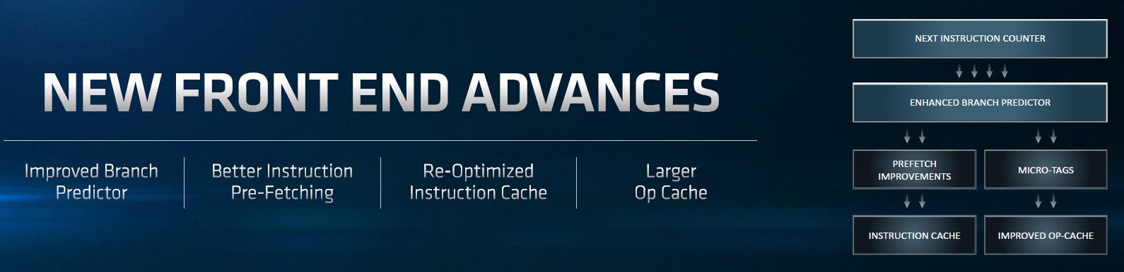 Zen 2 y Vega 20 en 7 nm: AMD saca músculo en San Francisco 54