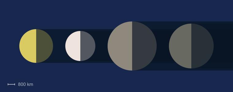 Diez cosas interesantes sobre Ganímedes que quizá no conocías 32