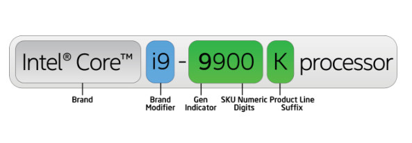 Guía de procesadores Intel, desenredando la madeja de un catálogo confuso 34