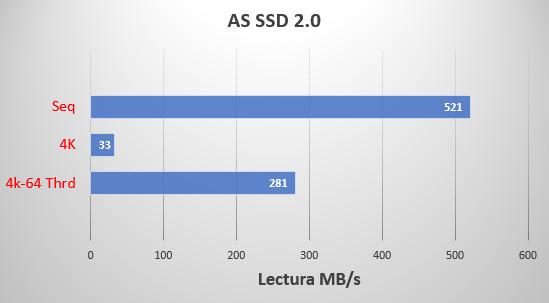 Analizamos SanDisk Extreme Portable SSD: portátil, resistente y rapidísima 39