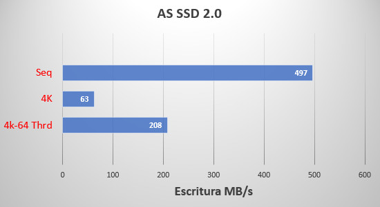 Analizamos SanDisk Extreme Portable SSD: portátil, resistente y rapidísima 41