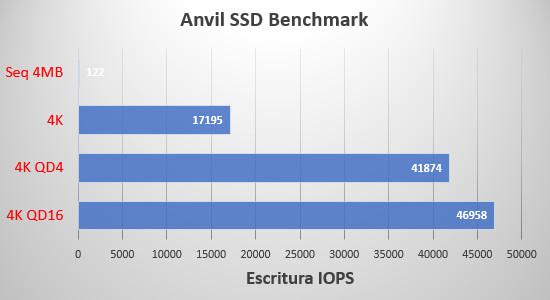 Analizamos SanDisk Extreme Portable SSD: portátil, resistente y rapidísima 45