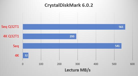 Analizamos SanDisk Extreme Portable SSD: portátil, resistente y rapidísima 35