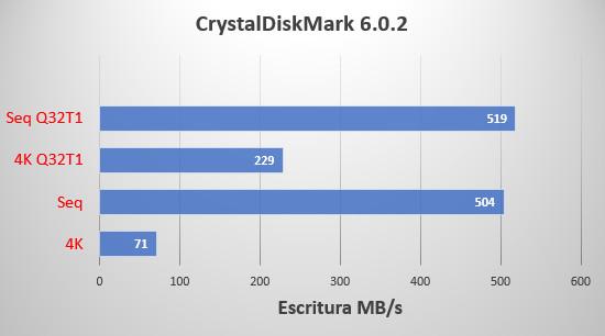 Analizamos SanDisk Extreme Portable SSD: portátil, resistente y rapidísima 37
