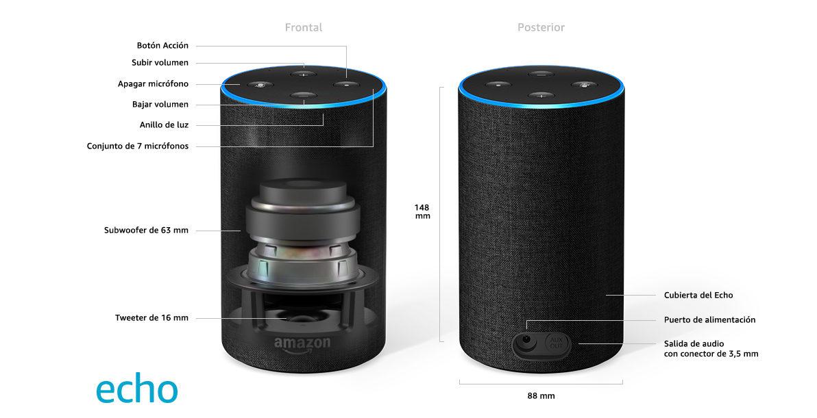 Alexa ¿Estás ahí? Conviviendo con los nuevos Echo de Amazon 39