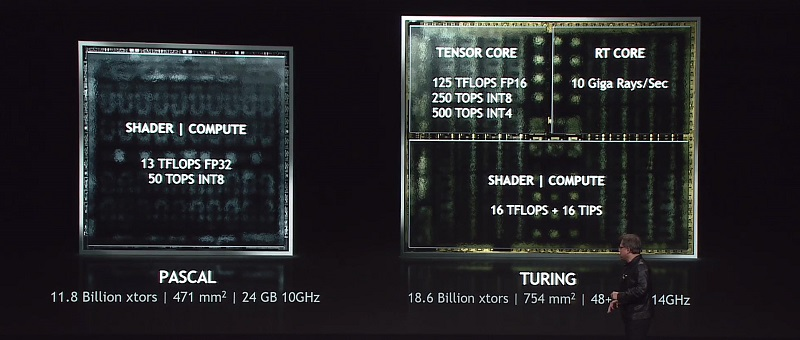 Tarjetas gráficas de NVIDIA: como diferenciar e identificar cada gama y modelo 37