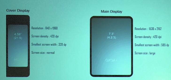 Precio y fecha de lanzamiento del smartphone flexible de Samsung 34