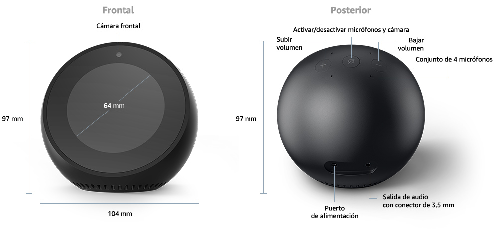 Alexa ¿Estás ahí? Conviviendo con los nuevos Echo de Amazon 43