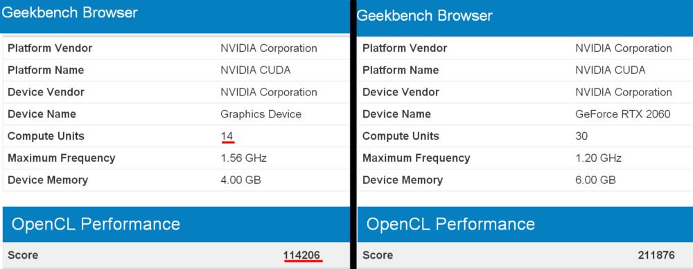 GeForce GTX 2050: posibles especificaciones y lanzamiento 30