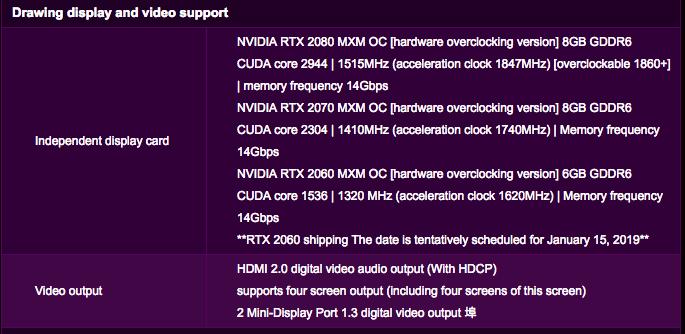 Especificaciones de las GeForce RTX 2080, RTX 2070 y RTX 2060 Mobile 36