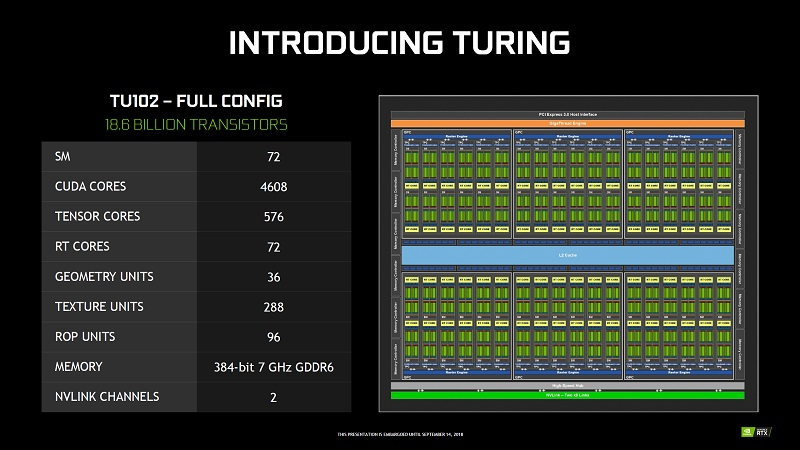 GeForce RTX TITAN: primeras imágenes, especificaciones y posible precio 39