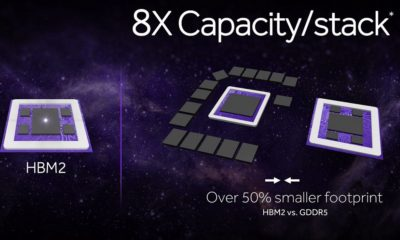 Nuevo estándar JEDEC: gráficas con 96 GB de memoria y 1.228 GB/s de ancho de banda 40