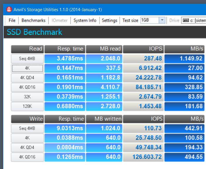 Analizamos la Kingston SSD A1000, NVMe a precio de SATA 46