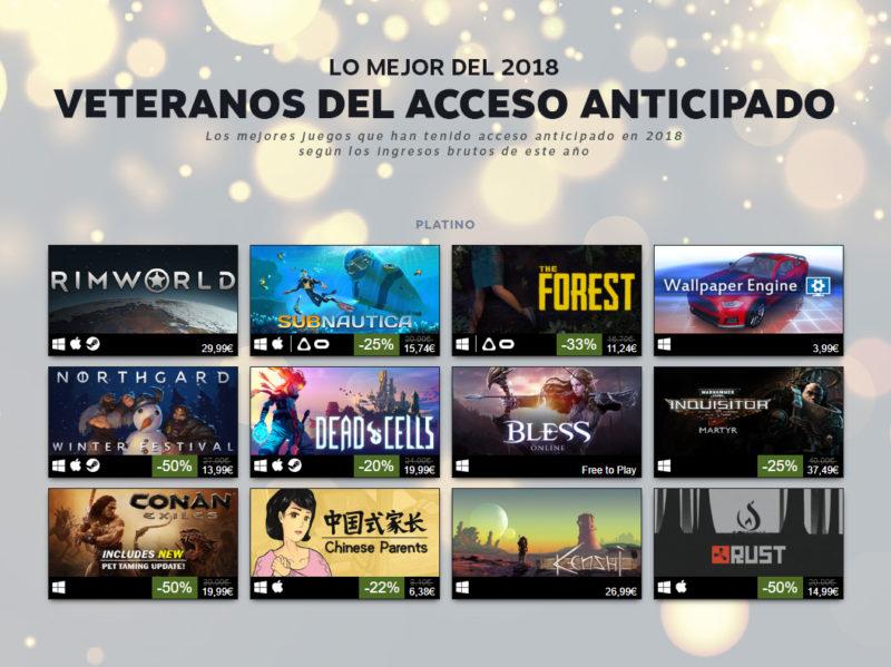 Steam Lo Mejor de 2018 Acceso Anticipado