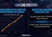 Intel Sunny Cove: nueva arquitectura CPU para las series Core y Xeon 39