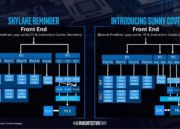 Intel Sunny Cove: nueva arquitectura CPU para las series Core y Xeon 47