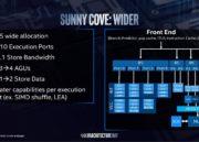 Intel Sunny Cove: nueva arquitectura CPU para las series Core y Xeon 51