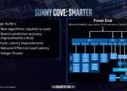 Intel Sunny Cove: nueva arquitectura CPU para las series Core y Xeon 53