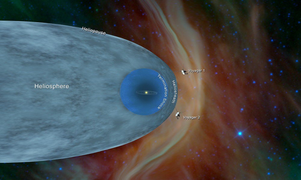La Voyager 2 se ha adentrado en el espacio interestelar 33