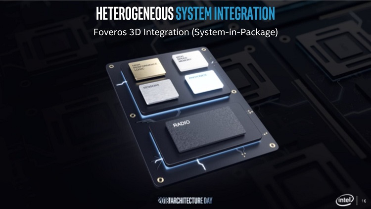 Intel Foveros: una nueva manera de crear chips 3D apilando componentes 38