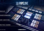 Intel iGPU Gen11: al nivel de una GPU Vega 8 33