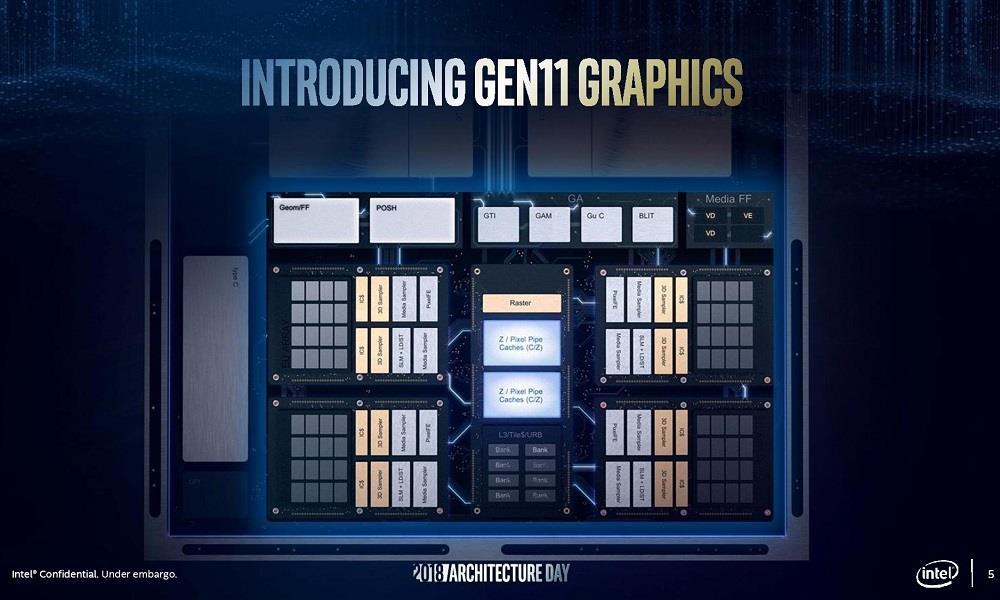 Intel iGPU Gen11: al nivel de una GPU Vega 8 29