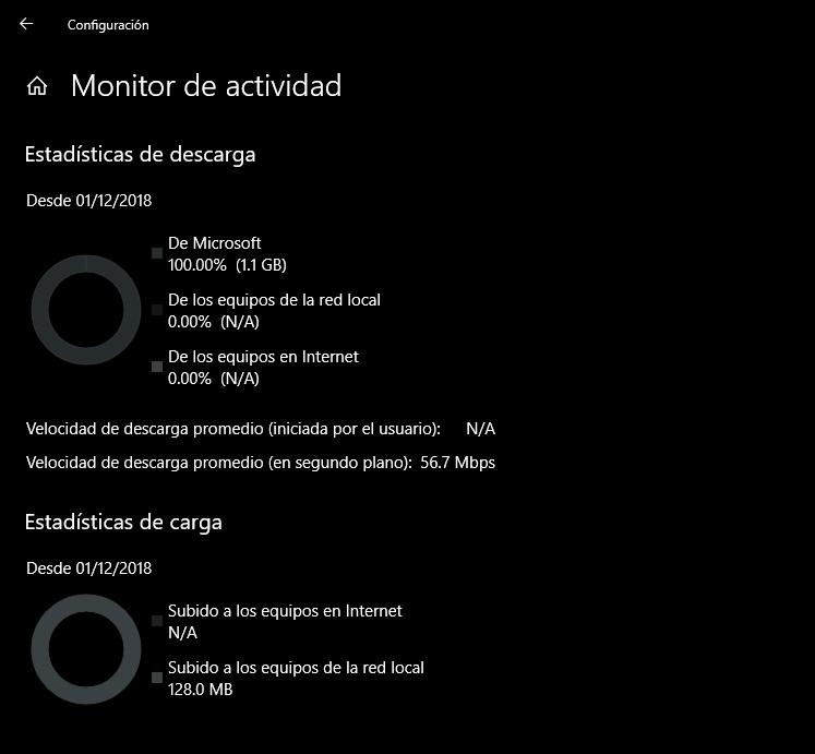 Cómo limitar el consumo de ancho de banda en Windows 10 47