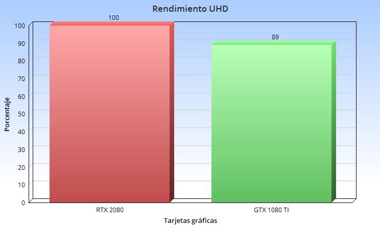 Qué tarjeta gráfica necesito para jugar en Full HD, QHD y UHD de forma óptima 44
