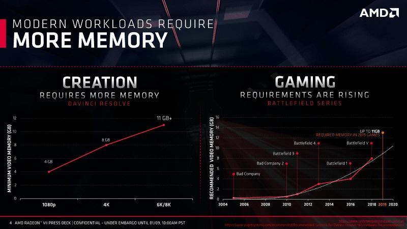 AMD Radeon VII a prueba en 25 juegos: supera a la RX Vega 64 en un 68% 40