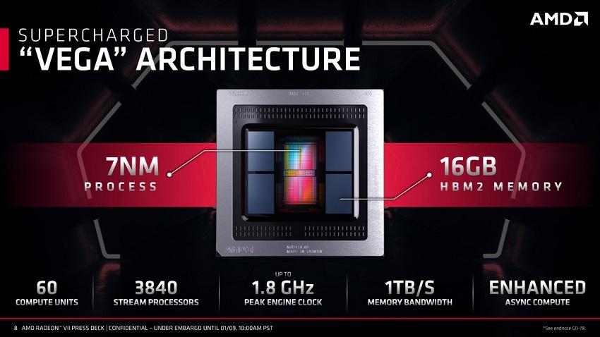 AMD Radeon VII a prueba en 25 juegos: supera a la RX Vega 64 en un 68% 36