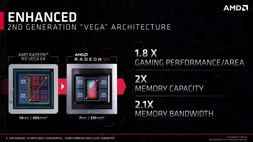 AMD Radeon VII a prueba en 25 juegos: supera a la RX Vega 64 en un 68% 38