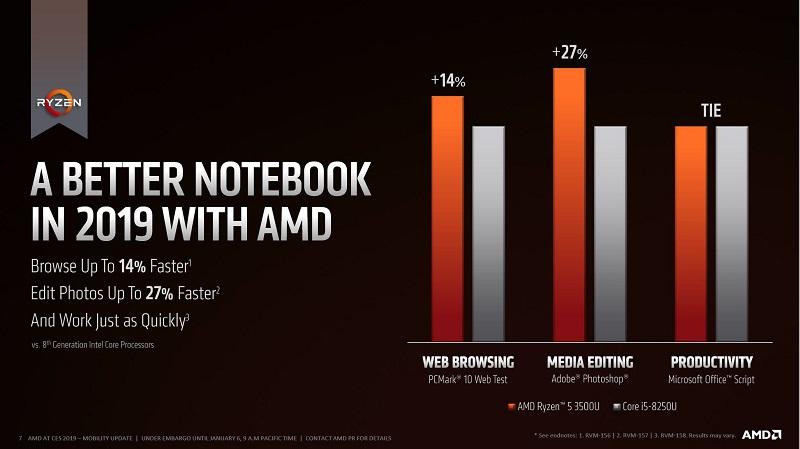 APUs Ryzen serie 3000: especificaciones completas de lo nuevo de AMD 36