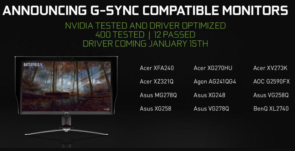 NVIDIA anuncia soporte a determinados monitores FreeSync 33