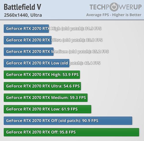 Tarjetas gráficas GeForce RTX serie 20: todo lo que debes saber 41