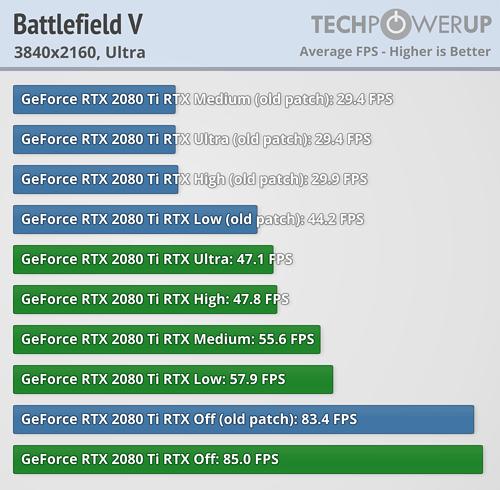 Tarjetas gráficas GeForce RTX serie 20: todo lo que debes saber 45