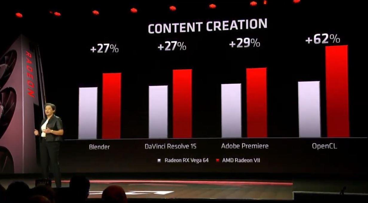 AMD Radeon VII: Vega da el salto a los 7 nm 38