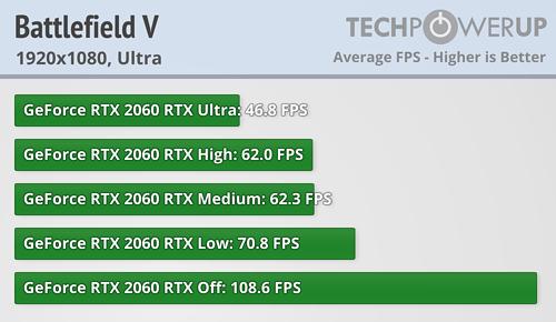 Tarjetas gráficas GeForce RTX serie 20: todo lo que debes saber 39