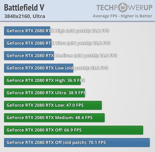 Tarjetas gráficas GeForce RTX serie 20: todo lo que debes saber 42