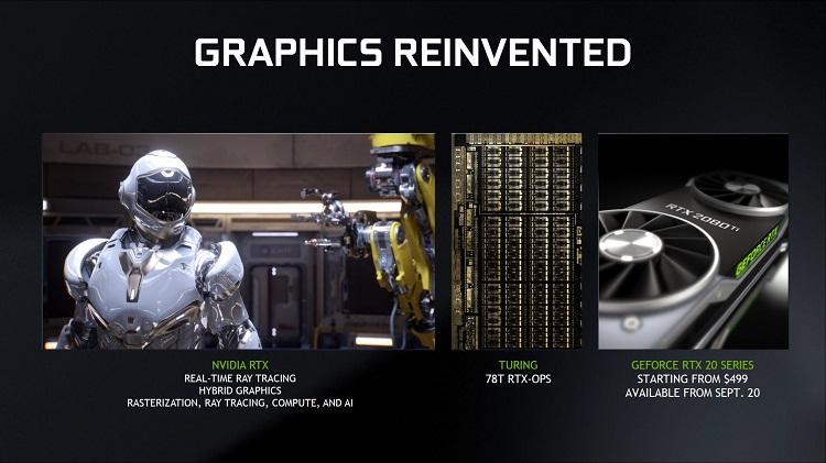 Nuestros lectores hablan: ¿se ha equivocado NVIDIA con las GeForce RTX? 29