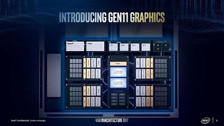 Intel Iris Plus Graphics 940: supera a la Radeon RX Vega 11 31