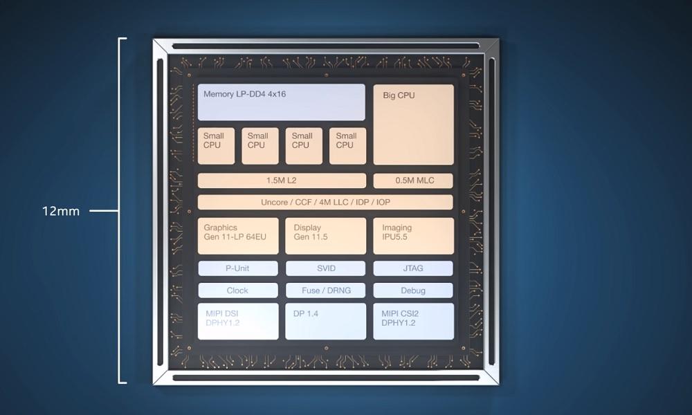 Intel Lakefield: un SoC big.LITTLE con núcleos x86 integrado en 3D 28