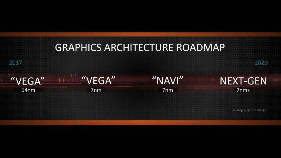 AMD Radeon VII ya está aquí, ¿pero qué pasa con Radeon Navi? 40