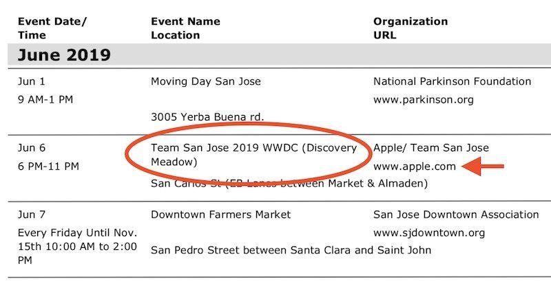 Apple celebrará la WWDC 2019 del 3 al 7 de junio: ¿qué esperamos? 31